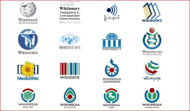 wikipics